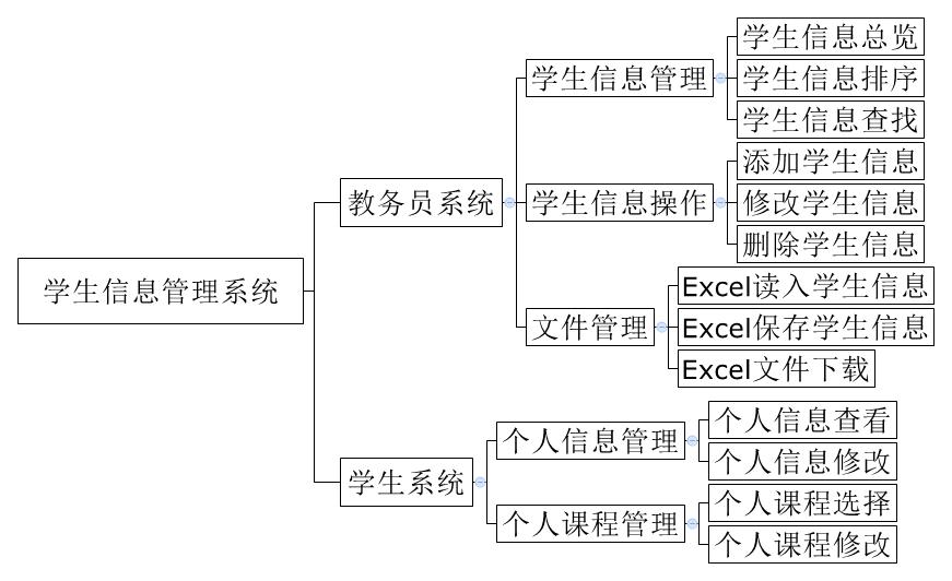 模块结构图